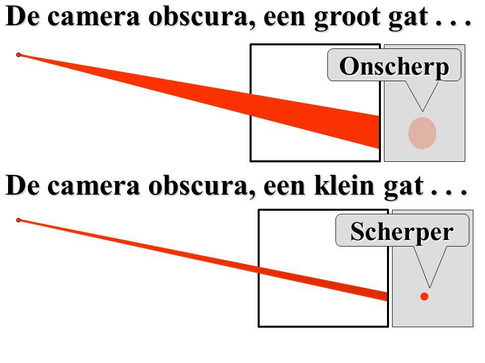 De ooglens maakt een scherp beeld.1. Elke straal door het midden...