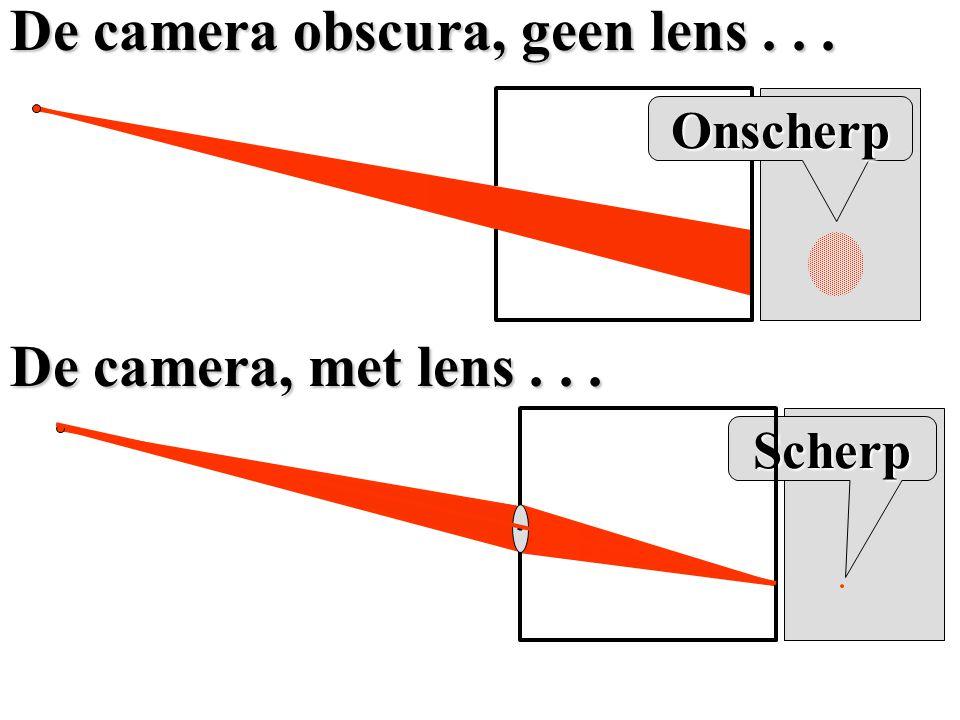 De camera obscura, een groot gat... De camera obscura, een klein gat... Onscherp Scherper