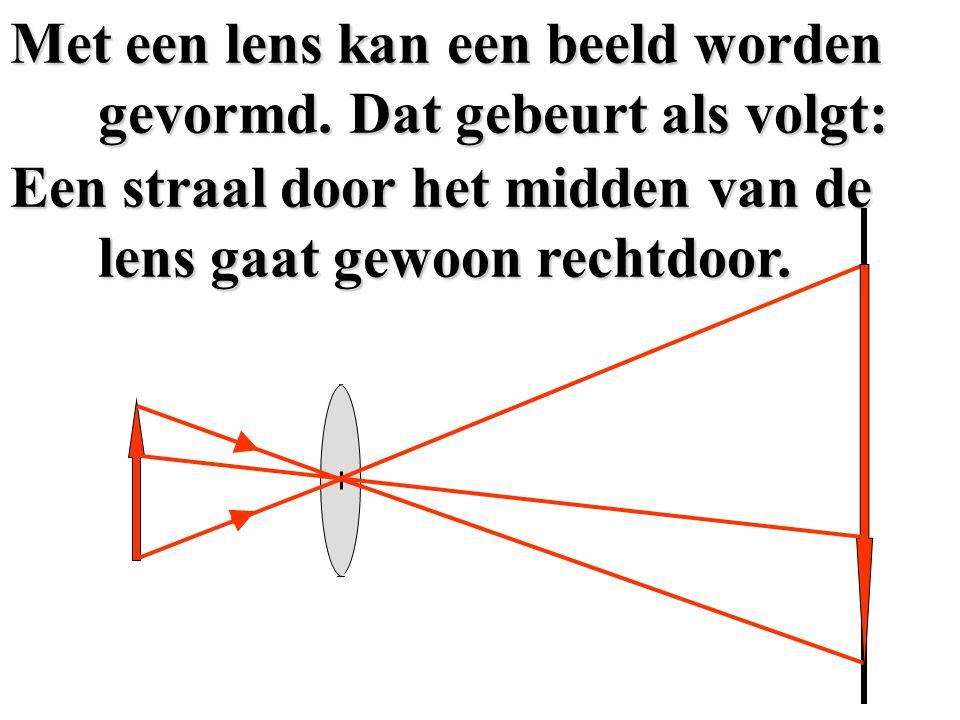 De Lens uitvergroot In een lens treedt breking op! Eerst naar de normaal toe (van lucht naar glas). Vervolgens van de normaal af (van glas naar lucht)
