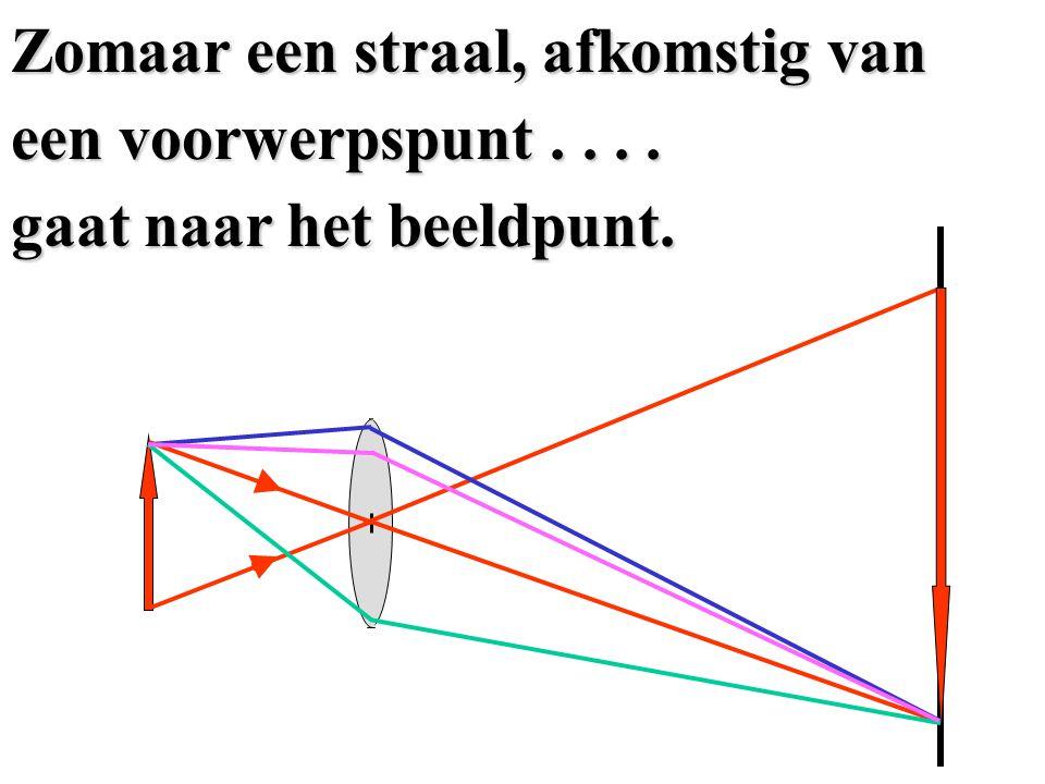 Met een lens kan een beeld worden gevormd. Dat gebeurt als volgt: Een straal door het midden van de lens gaat gewoon rechtdoor.