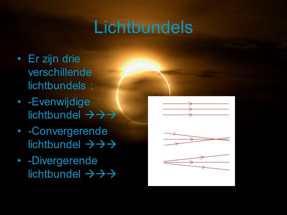 Lichtbundels Er zijn drie verschillende lichtbundels : -Evenwijdige lichtbundel   -Convergerende lichtbundel   -Divergerende lichtbundel  