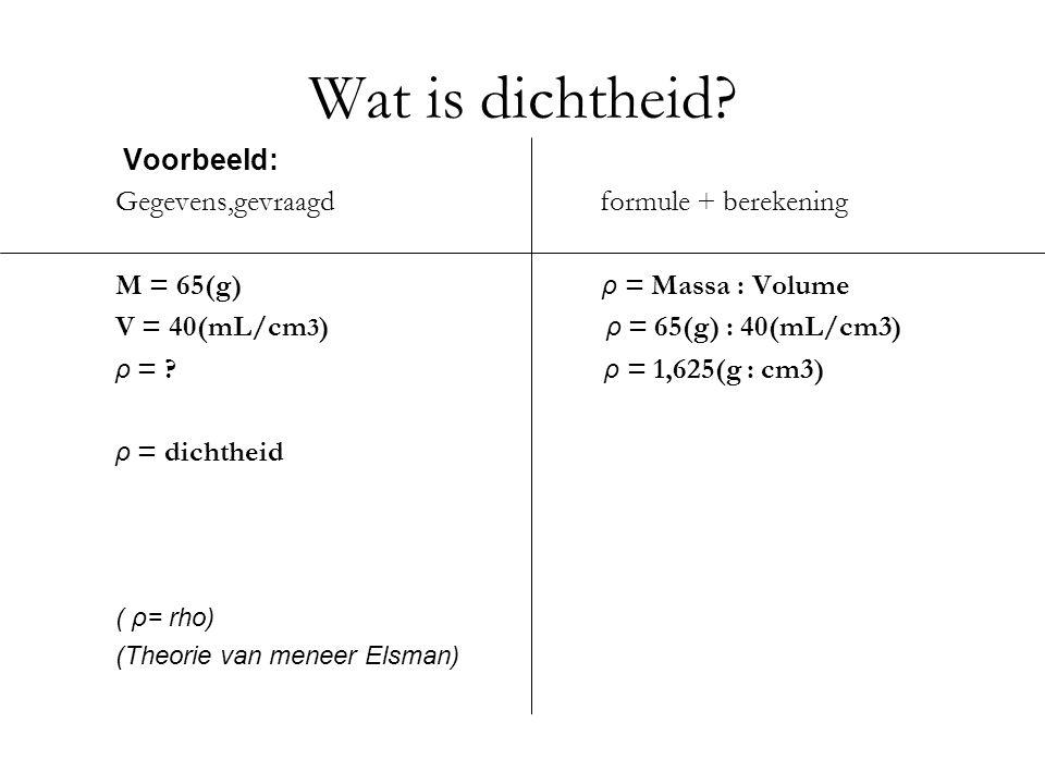 Hoe bereken je de inhoud? Inhoud bereken je door lengte x breedte x hoogte te doen. Bijv: 1dm(lengte) x 1dm(breedte) x 1dm(hoogte) = 1 dm3.