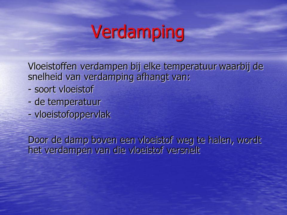 Verdamping Verdamping Vloeistoffen verdampen bij elke temperatuur waarbij de snelheid van verdamping afhangt van: - soort vloeistof - de temperatuur - vloeistofoppervlak Door de damp boven een vloeistof weg te halen, wordt het verdampen van die vloeistof versnelt
