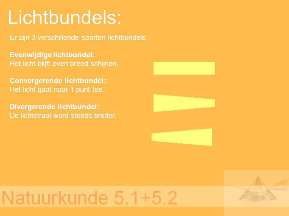 Lichtbundels: Er zijn 3 verschillende soorten lichtbundels: Evenwijdige lichtbundel: Het licht blijft even breed schijnen. Convergerende lichtbundel:
