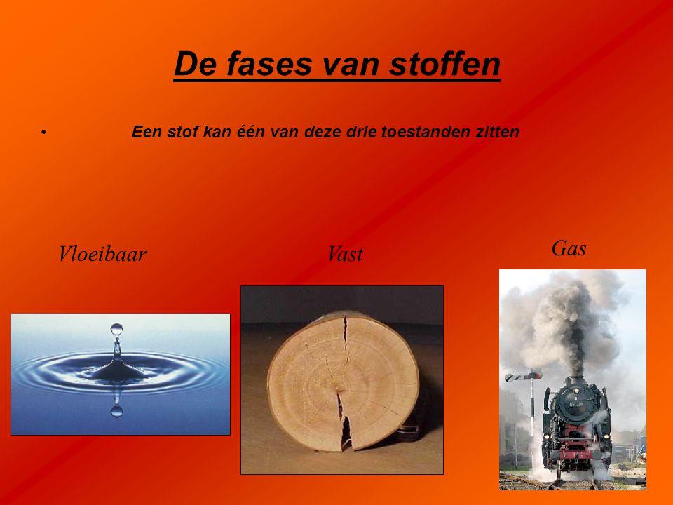 De fases van stoffen Een stof kan één van deze drie toestanden zitten Vloeibaar Vast Gas
