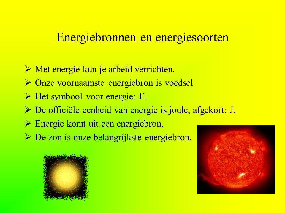 Hoofdstuk, Energie dus ook warmte