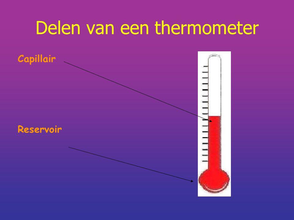 Delen van een thermometer Capillair Reservoir