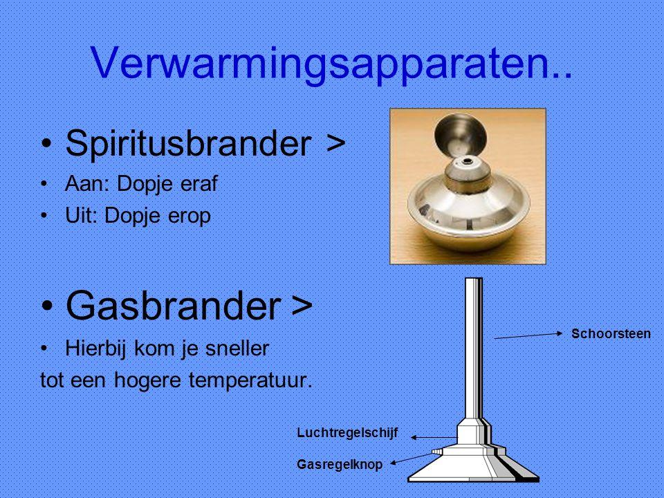 Verwarmingsapparaten.. Spiritusbrander > Aan: Dopje eraf Uit: Dopje erop Gasbrander > Hierbij kom je sneller tot een hogere temperatuur. Schoorsteen L