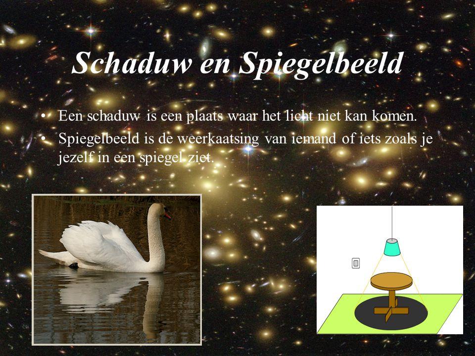 Schaduw en Spiegelbeeld Een schaduw is een plaats waar het licht niet kan komen. Spiegelbeeld is de weerkaatsing van iemand of iets zoals je jezelf in