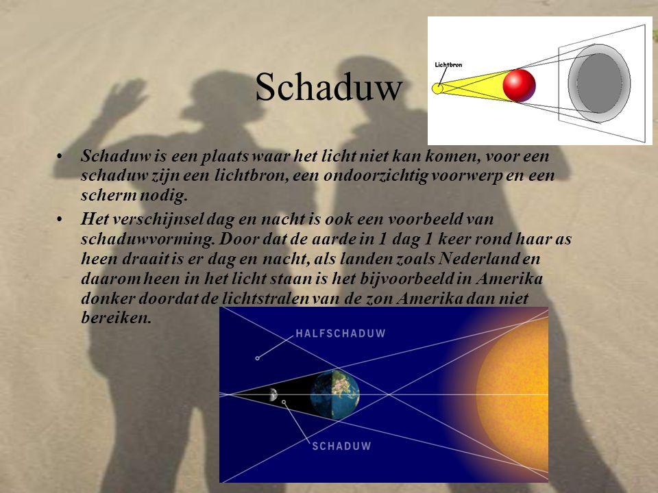 Schaduw Schaduw is een plaats waar het licht niet kan komen, voor een schaduw zijn een lichtbron, een ondoorzichtig voorwerp en een scherm nodig. Het
