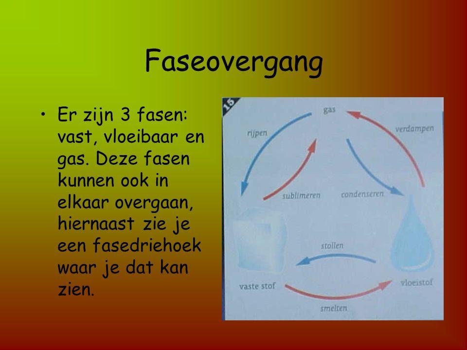 Faseovergang Er zijn 3 fasen: vast, vloeibaar en gas. Deze fasen kunnen ook in elkaar overgaan, hiernaast zie je een fasedriehoek waar je dat kan zien