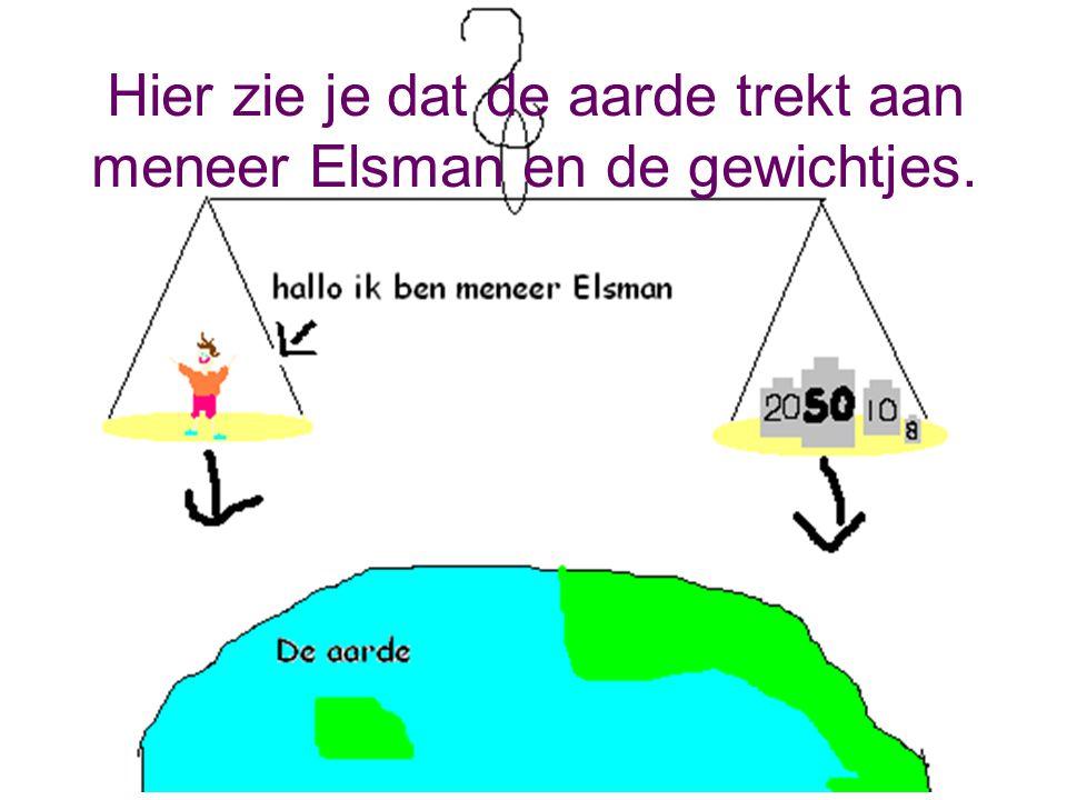 Hier zie je dat de aarde trekt aan meneer Elsman en de gewichtjes.