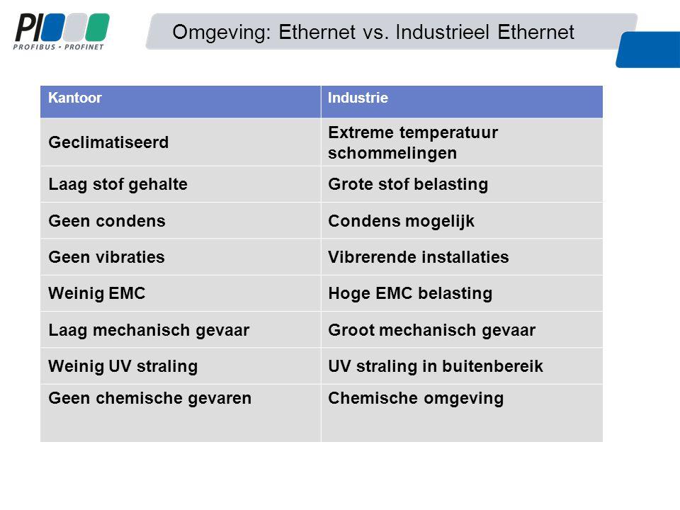 Omgeving: Ethernet vs. Industrieel Ethernet KantoorIndustrie Geclimatiseerd Extreme temperatuur schommelingen Laag stof gehalteGrote stof belasting Ge