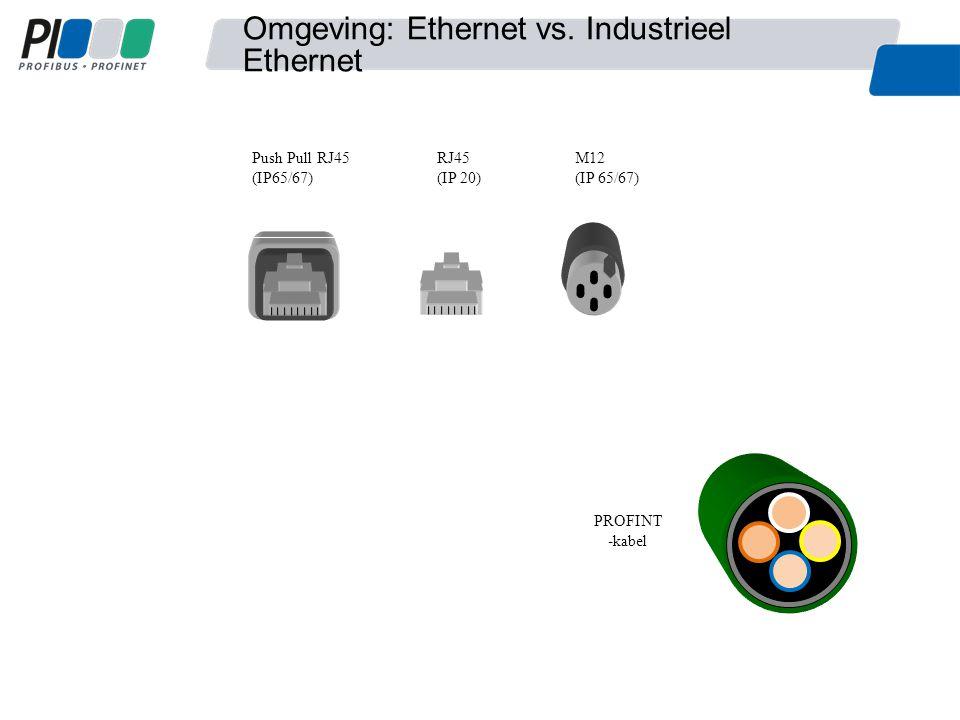 Omgeving: Ethernet vs.
