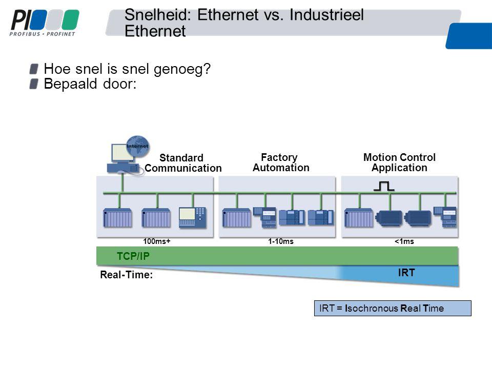 Snelheid: Ethernet vs. Industrieel Ethernet Hoe snel is snel genoeg? Bepaald door: Factory Automation Motion Control Application Standard Communicatio