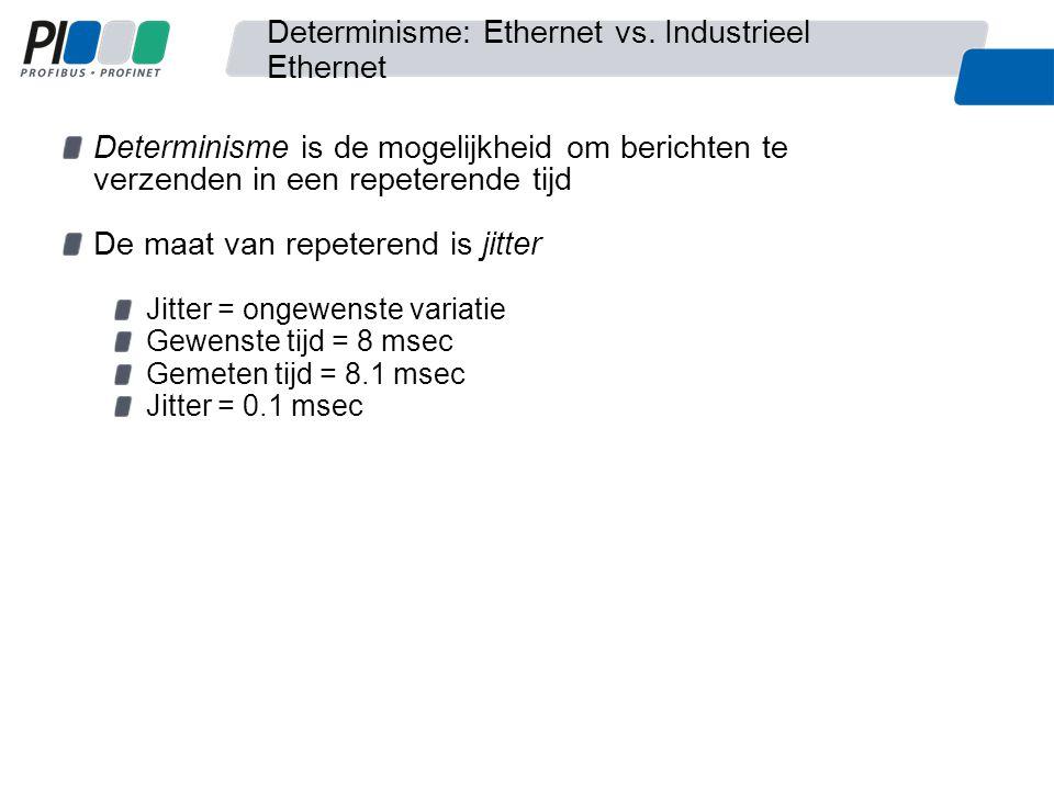 Determinisme: Ethernet vs.