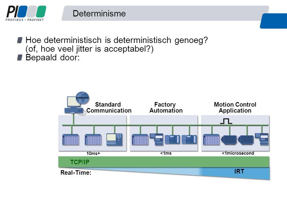 Determinisme Hoe deterministisch is deterministisch genoeg? (of, hoe veel jitter is acceptabel?) Bepaald door: Factory Automation Motion Control Appli