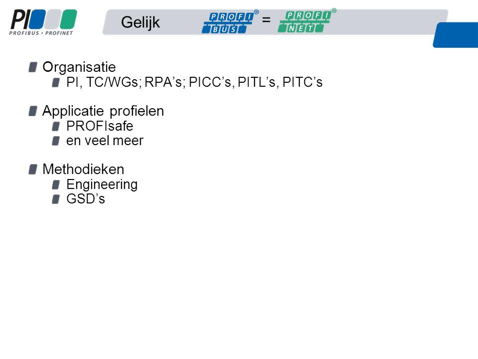 Gelijk Organisatie PI, TC/WGs; RPA's; PICC's, PITL's, PITC's Applicatie profielen PROFIsafe en veel meer Methodieken Engineering GSD's =