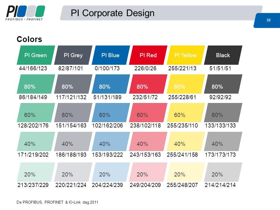 De PROFIBUS, PROFINET & IO-Link dag 2011 32 PI Corporate Design Colors PI GreenPI GreyPI BluePI RedPI YellowBlack 44/166/12382/87/1010/100/173226/0/26
