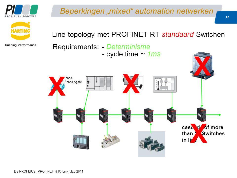 """De PROFIBUS, PROFINET & IO-Link dag 2011 12 Beperkingen """"mixed"""" automation netwerken Pushing Performance Line topology met PROFINET RT standaard Switc"""
