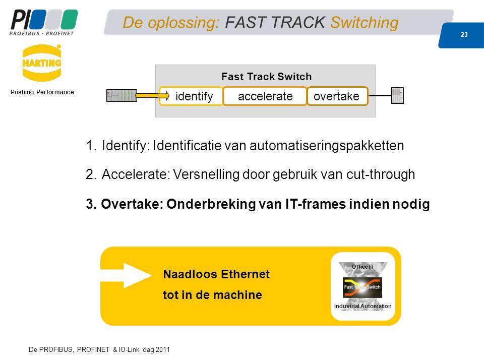 De PROFIBUS, PROFINET & IO-Link dag 2011 23 De oplossing: FAST TRACK Switching Pushing Performance Naadloos Ethernet tot in de machine Industrial Auto
