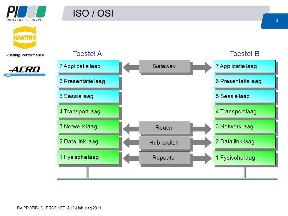 ISO / OSI 3 De PROFIBUS, PROFINET & IO-Link dag 2011 Pushing Performance 7 Applicatie laag 6 Presentatie laag 5 Sessie laag 4 Transport laag 3 Netwerk