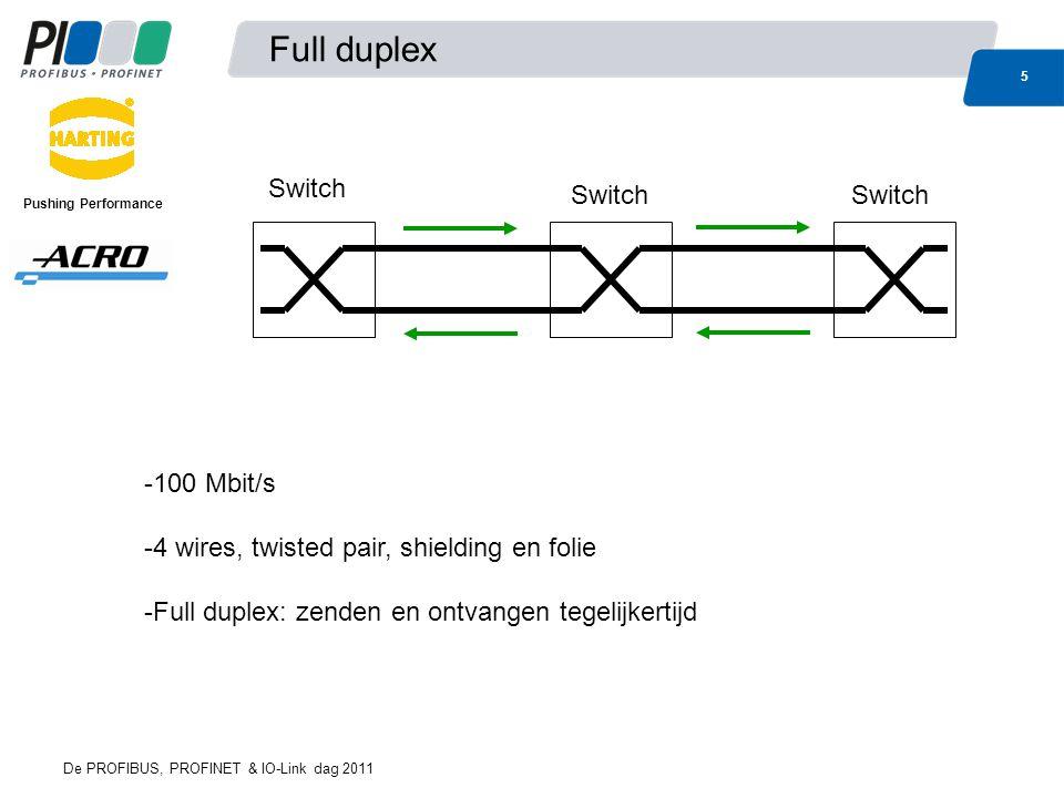 Topologiën: Lijn 6 De PROFIBUS, PROFINET & IO-Link dag 2011 Pushing Performance - Geïntegreerde switches - Lagere beschikbaarheid: falen van 1 toestel.
