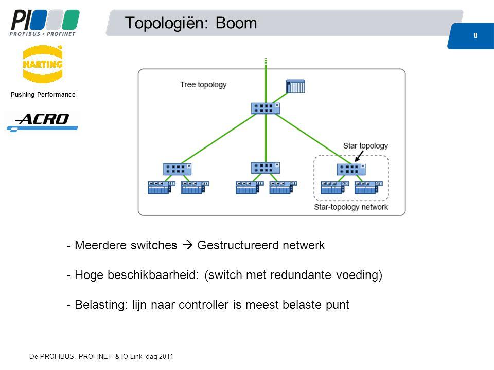 Topologiën: Boom 8 De PROFIBUS, PROFINET & IO-Link dag 2011 Pushing Performance - Meerdere switches  Gestructureerd netwerk - Hoge beschikbaarheid: (switch met redundante voeding) - Belasting: lijn naar controller is meest belaste punt