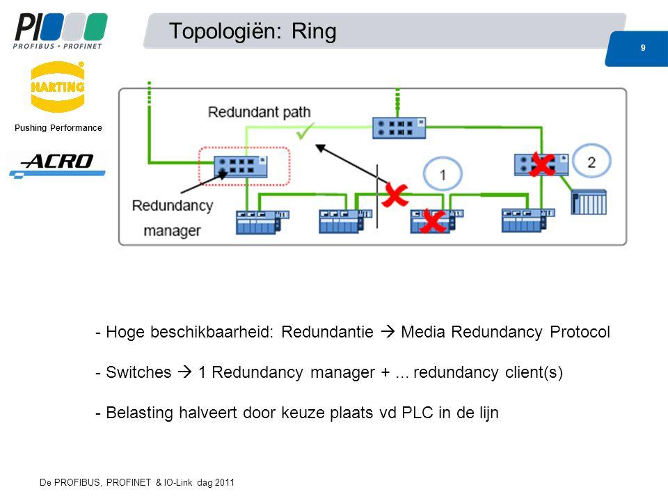 Topologiën: Ring 9 De PROFIBUS, PROFINET & IO-Link dag 2011 Pushing Performance - Hoge beschikbaarheid: Redundantie  Media Redundancy Protocol - Swit