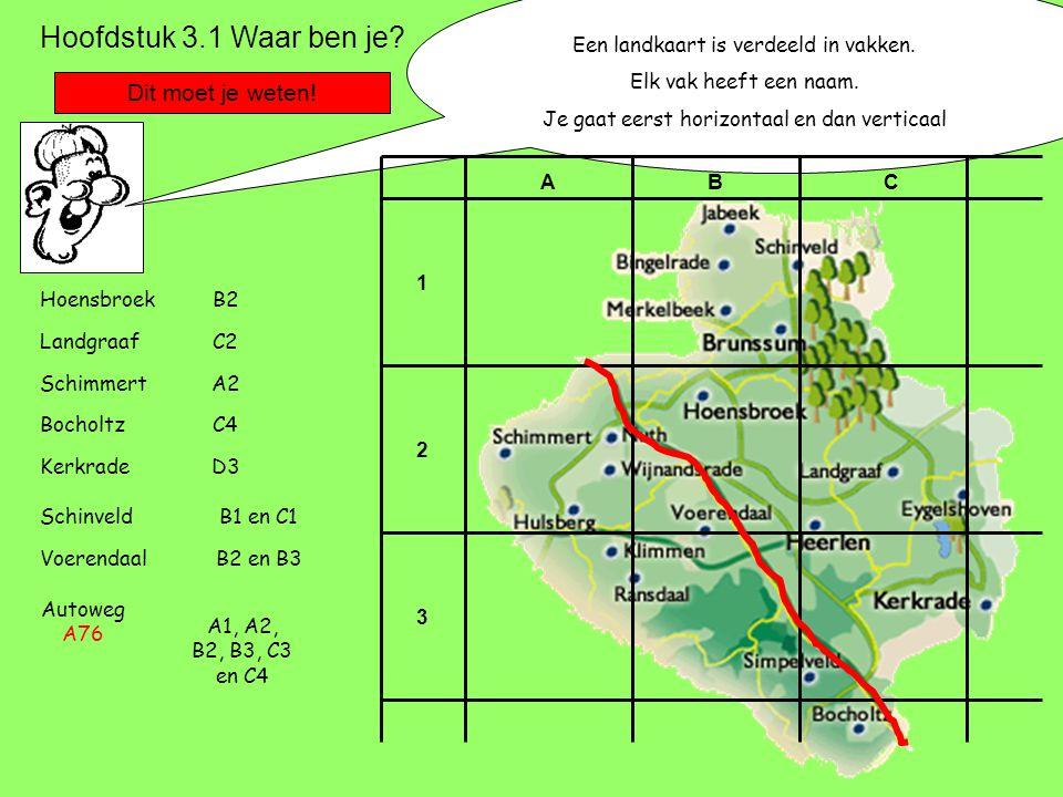 Hoofdstuk 3.1 Waar ben je? Dit moet je weten! Een landkaart is verdeeld in vakken. Elk vak heeft een naam. Je gaat eerst horizontaal en dan verticaal