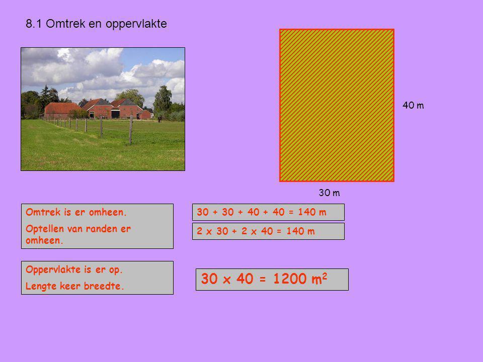 8.1 Omtrek en oppervlakte Omtrek is er omheen. Optellen van randen er omheen. 30 m 40 m 30 + 30 + 40 + 40 = 140 m 2 x 30 + 2 x 40 = 140 m Oppervlakte