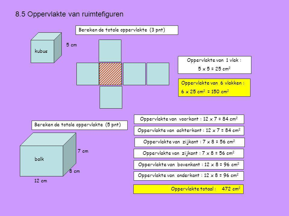 8.5 Oppervlakte van ruimtefiguren kubus 5 cm Bereken de totale oppervlakte (3 pnt) Oppervlakte van 1 vlak : 5 x 5 = 25 cm 2 Oppervlakte van 6 vlakken : 6 x 25 cm 2 = 150 cm 2 balk 12 cm 8 cm 7 cm Bereken de totale oppervlakte (5 pnt) Oppervlakte van voorkant : 12 x 7 = 84 cm 2 Oppervlakte van achterkant : 12 x 7 = 84 cm 2 Oppervlakte van zijkant : 7 x 8 = 56 cm 2 Oppervlakte van bovenkant : 12 x 8 = 96 cm 2 Oppervlakte van onderkant : 12 x 8 = 96 cm 2 Oppervlakte totaal : 472 cm 2