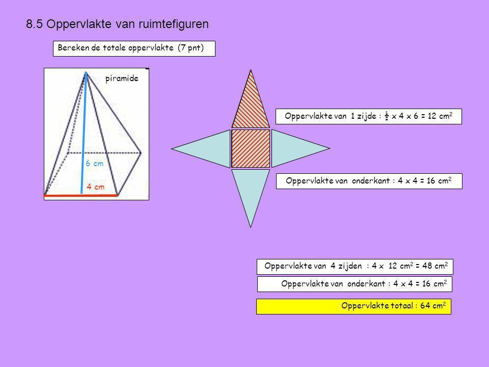 8.5 Oppervlakte van ruimtefiguren 4 cm piramide 6 cm Oppervlakte van onderkant : 4 x 4 = 16 cm 2 Oppervlakte van 1 zijde : ½ x 4 x 6 = 12 cm 2 Oppervlakte van 4 zijden : 4 x 12 cm 2 = 48 cm 2 Oppervlakte van onderkant : 4 x 4 = 16 cm 2 Oppervlakte totaal : 64 cm 2 Bereken de totale oppervlakte (7 pnt)