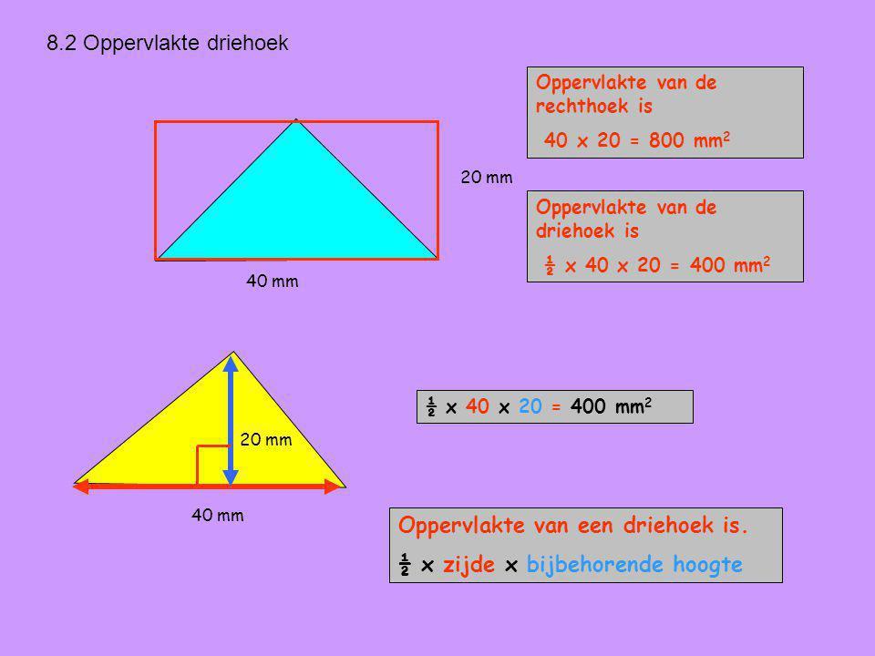 8.2 Oppervlakte driehoek Oppervlakte van een driehoek is. ½ x zijde x bijbehorende hoogte 40 mm 20 mm ½ x 40 x 20 = 400 mm 2 40 mm 20 mm Oppervlakte v