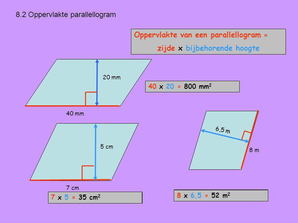 8.2 Oppervlakte parallellogram Oppervlakte van een parallellogram = zijde x bijbehorende hoogte 40 mm 20 mm 40 x 20 = 800 mm 2 5 cm 7 cm 8 m 6,5 m..