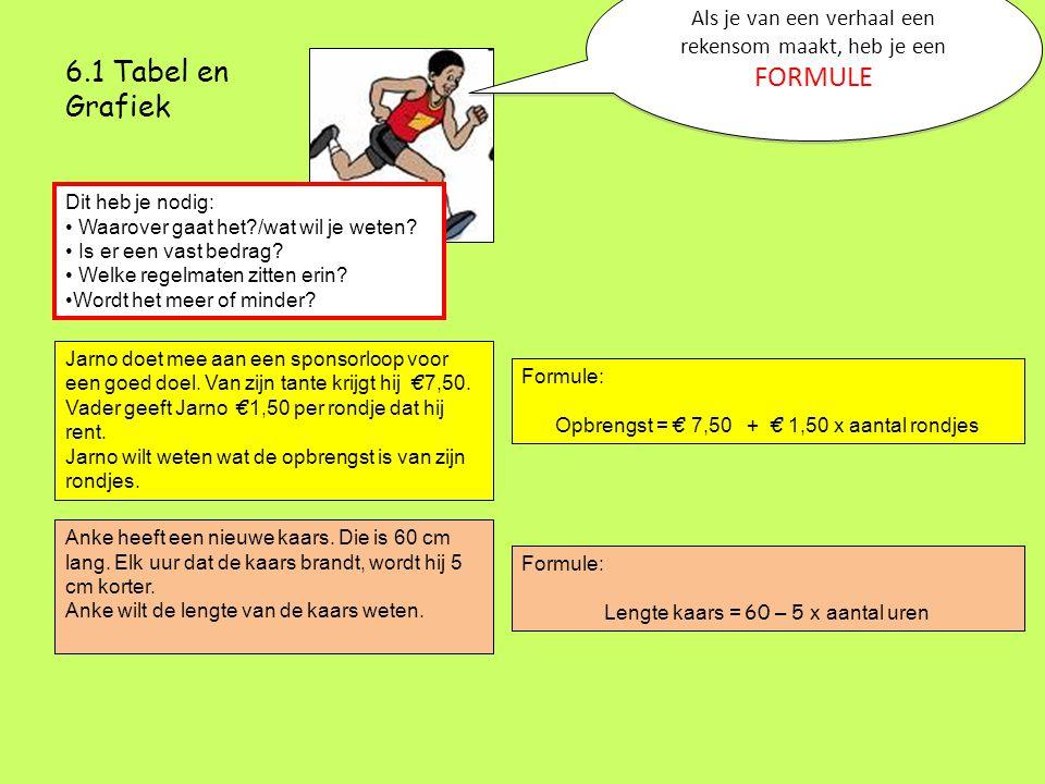 Huiswerk voor de volgende les: 6.1 1 t/m 12 Huiswerk voor de volgende les: 6.1 1 t/m 12
