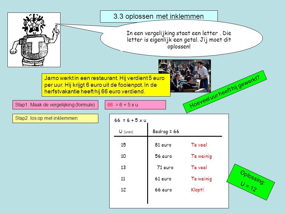 3.3 oplossen met inklemmen In een vergelijking staat een letter.