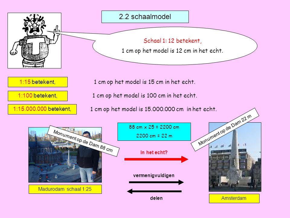 vermenigvuldigen 2.2 schaalmodel Schaal 1: 12 betekent, 1 cm op het model is 12 cm in het echt. 1:15 betekent, 1 cm op het model is 15 cm in het echt.