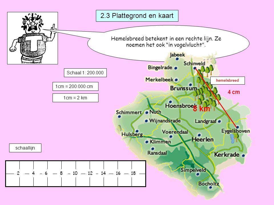 """2.3 Plattegrond en kaart Hemelsbreed betekent in een rechte lijn. Ze noemen het ook """"in vogelvlucht"""". Schaal 1: 200.000 1cm = 200.000 cm 1cm = 2 km sc"""