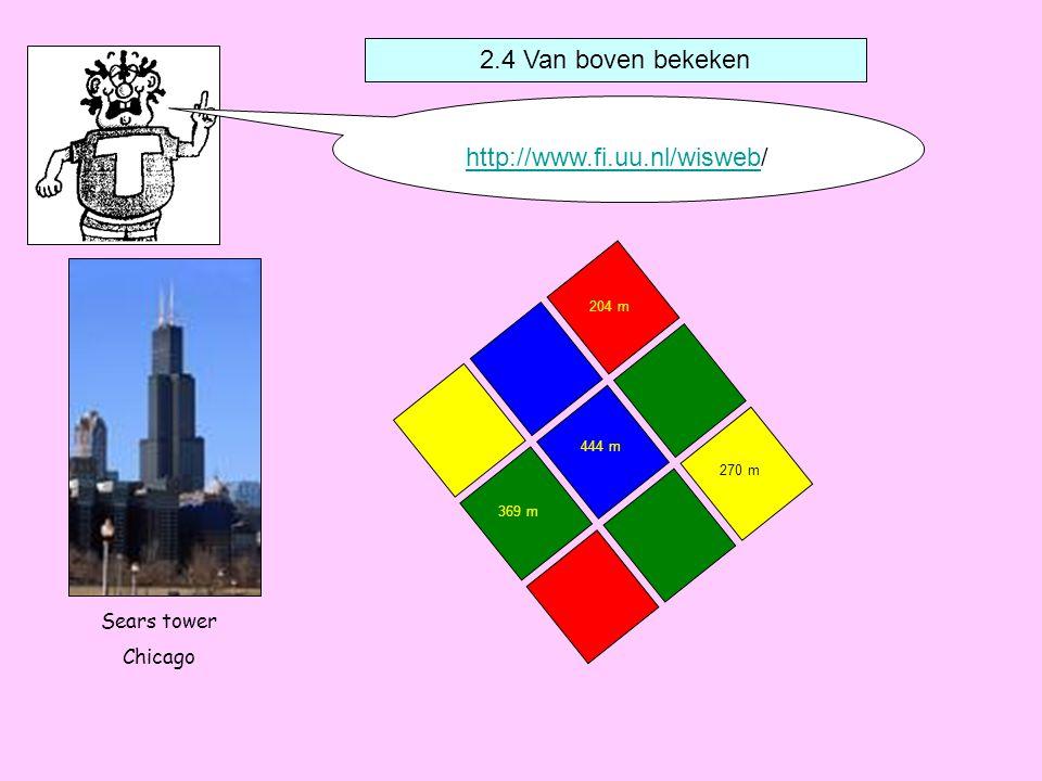 2.4 Van boven bekeken Sears tower Chicago http://www.fi.uu.nl/wiswebhttp://www.fi.uu.nl/wisweb/ 204 m 270 m 444 m 369 m