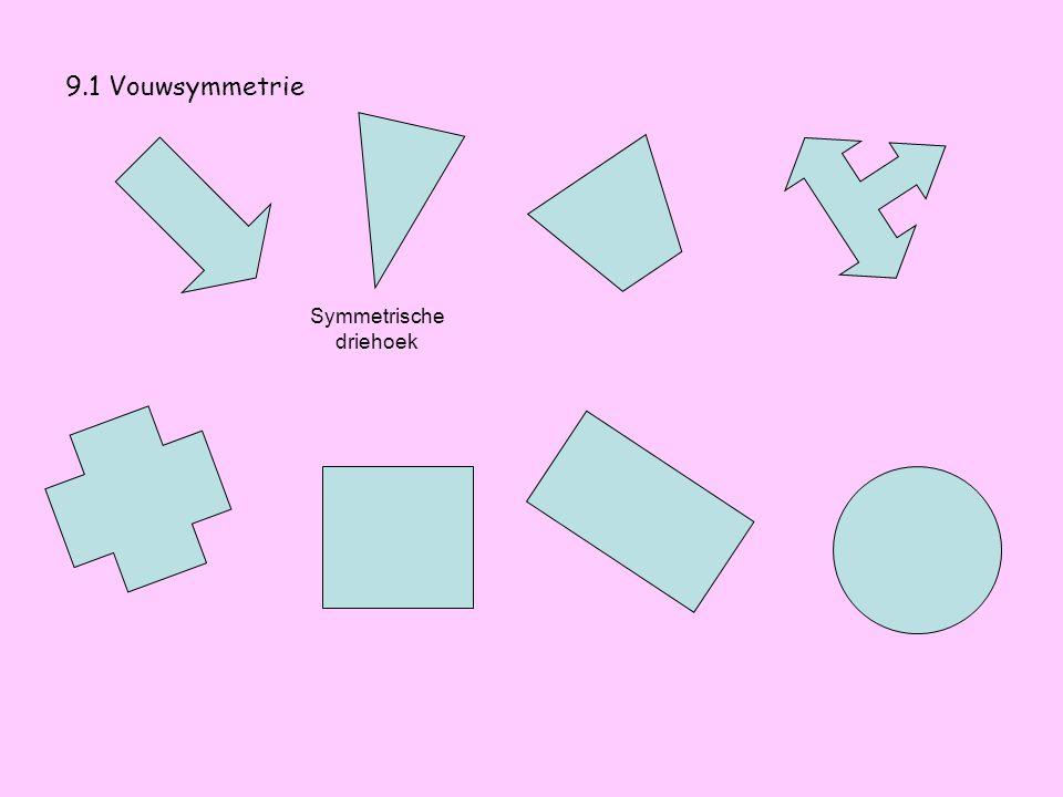 9.1 Vouwsymmetrie Symmetrische driehoek