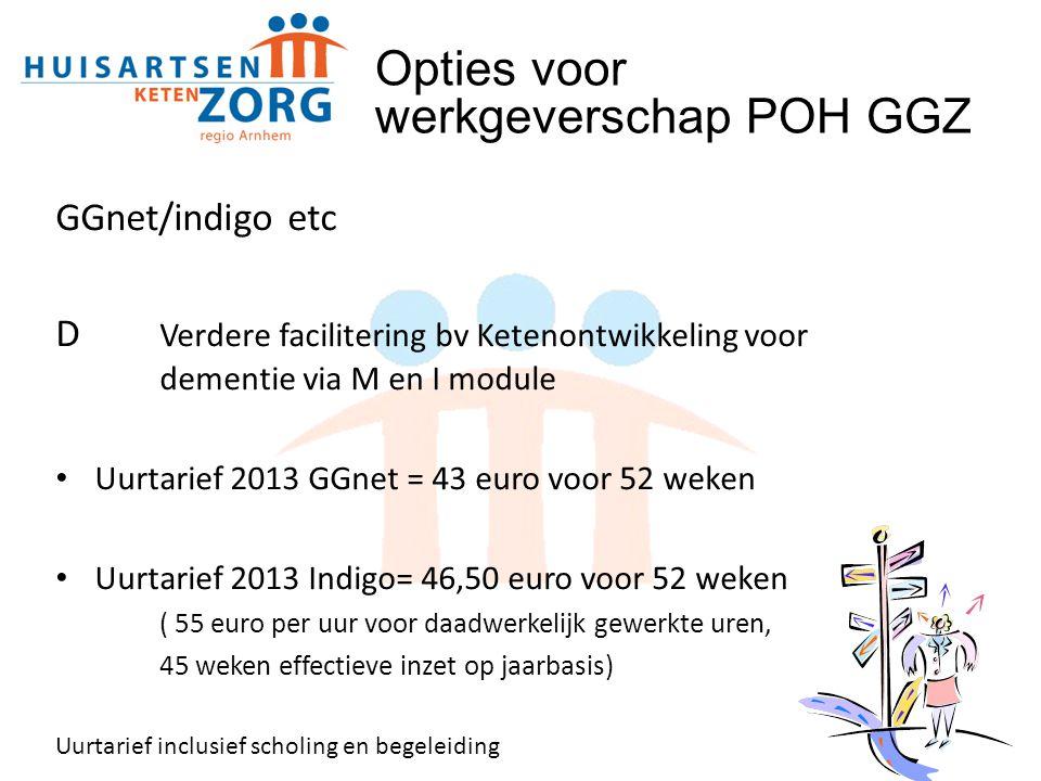 GGnet/indigo etc D Verdere facilitering bv Ketenontwikkeling voor dementie via M en I module Uurtarief 2013 GGnet = 43 euro voor 52 weken Uurtarief 20