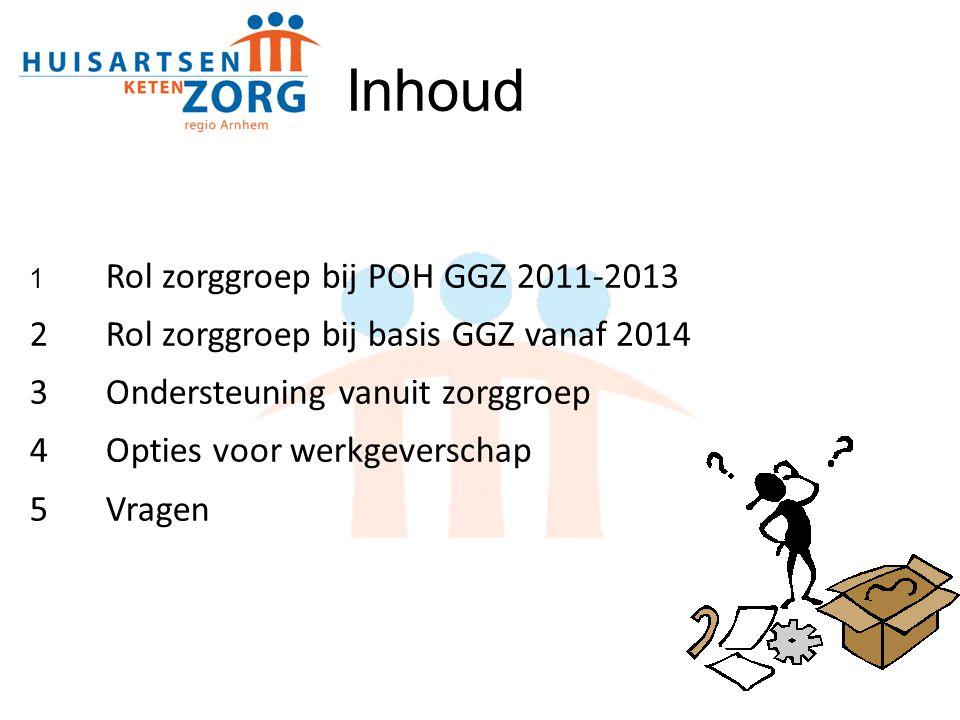 1 Rol zorggroep bij POH GGZ 2011-2013 2Rol zorggroep bij basis GGZ vanaf 2014 3 Ondersteuning vanuit zorggroep 4 Opties voor werkgeverschap 5 Vragen I