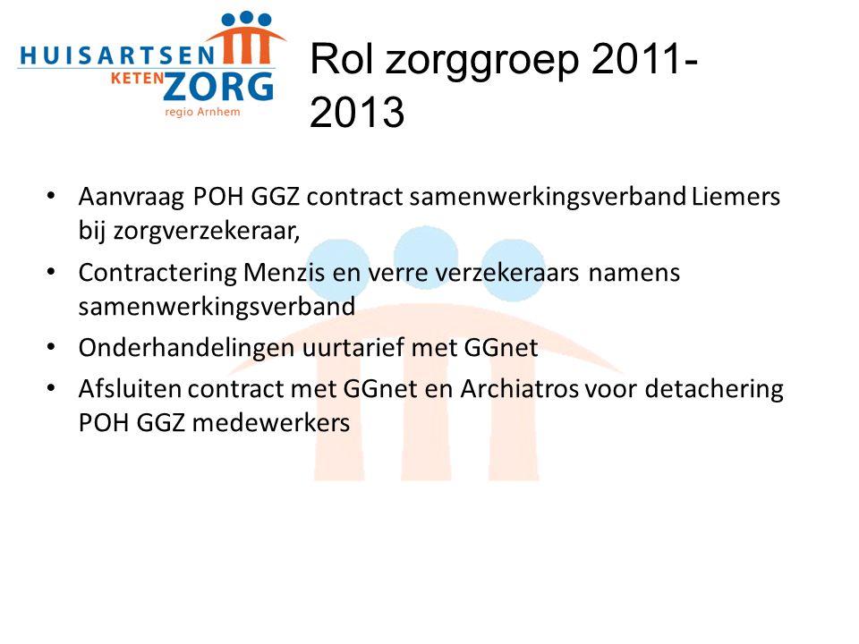 Aanvraag POH GGZ contract samenwerkingsverband Liemers bij zorgverzekeraar, Contractering Menzis en verre verzekeraars namens samenwerkingsverband Ond