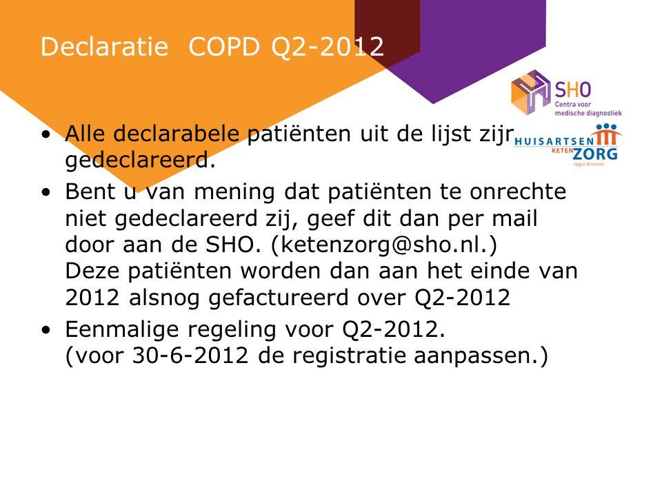 Declaratie COPD Q2-2012 Alle declarabele patiënten uit de lijst zijn gedeclareerd.