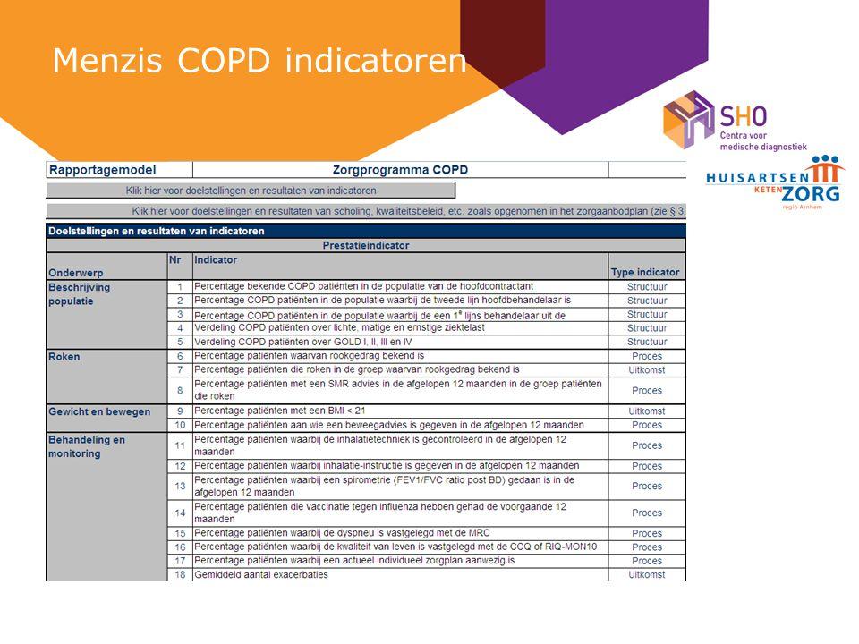 Menzis COPD indicatoren