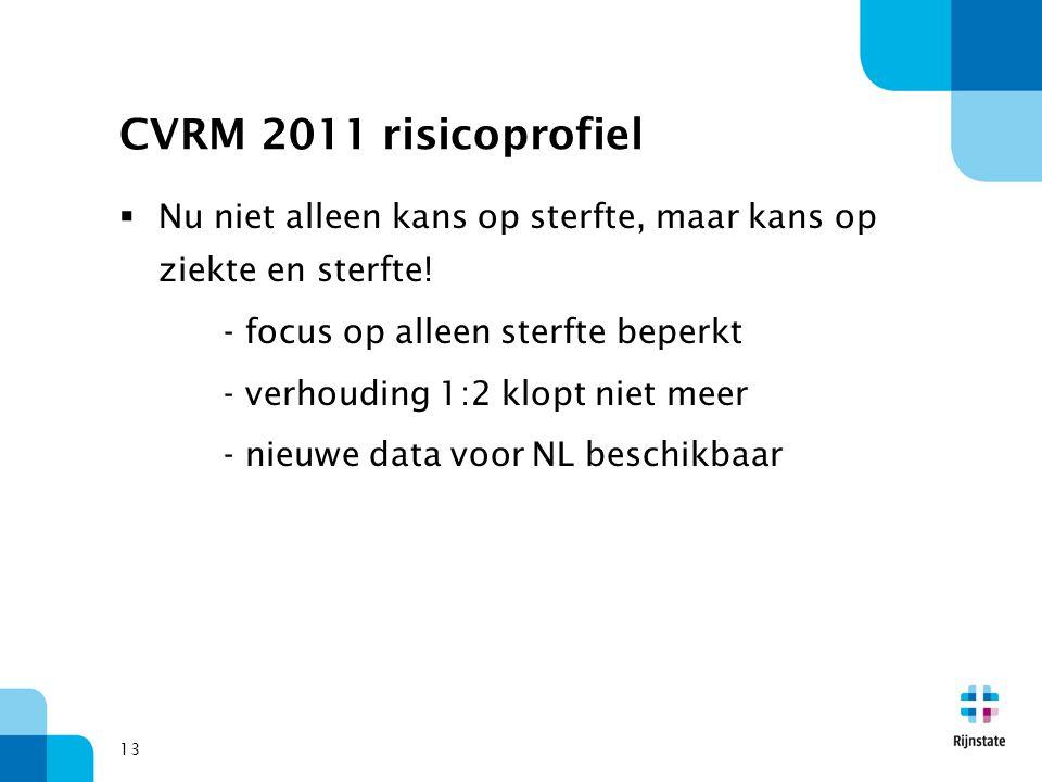 13 CVRM 2011 risicoprofiel  Nu niet alleen kans op sterfte, maar kans op ziekte en sterfte! - focus op alleen sterfte beperkt - verhouding 1:2 klopt