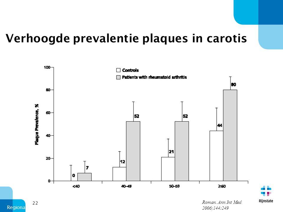 22 Regionale Vasculaire Avond22 Verhoogde prevalentie plaques in carotis Roman. Ann Int Med 2006;144:249