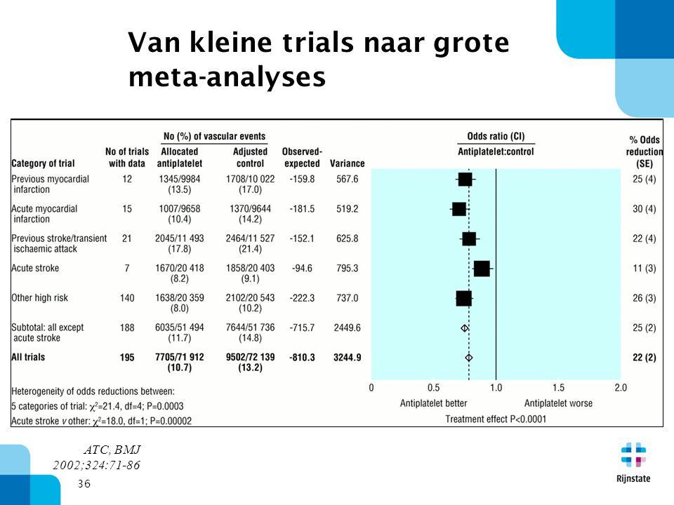 36 Van kleine trials naar grote meta-analyses ATC, BMJ 2002;324:71-86