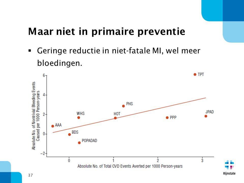 37 Maar niet in primaire preventie  Geringe reductie in niet-fatale MI, wel meer bloedingen.